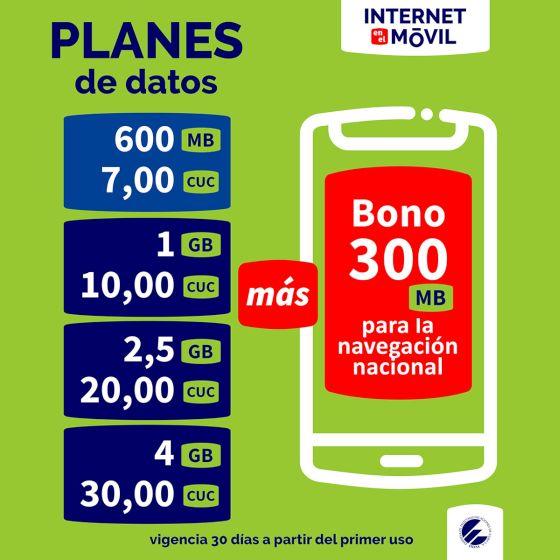 Internet Preise in Kuba