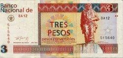 cuc kubanische pesos